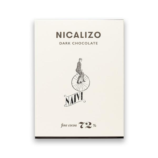 Naive Nicaliso Nicaragua 72%