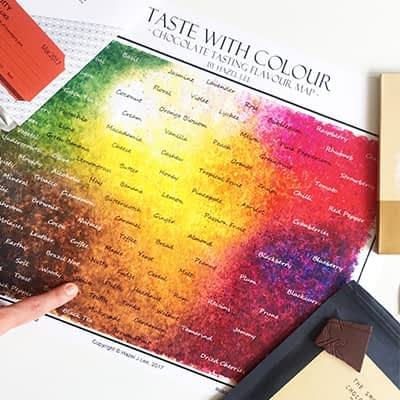 Craft Chocolate Tasting Flavour Map: Taste With Colour