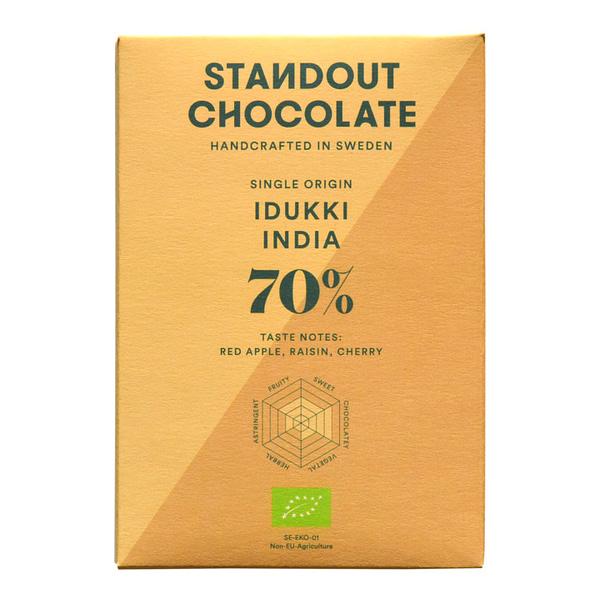 Standout - Idukki, India 70% Dark