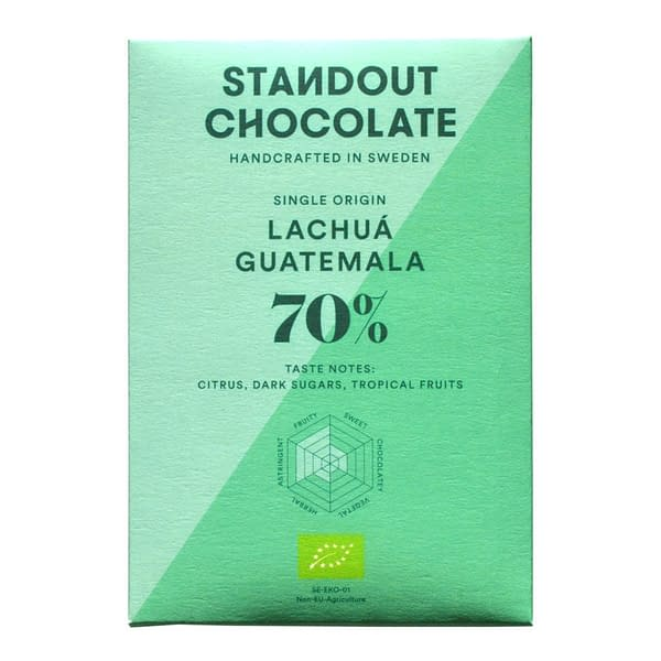 Standout - Lachuá, Guatemala 70% Dark